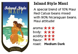 Maui Island Style Coffee Guide