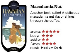 Macadamia Nut Coffee Guide