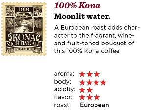 Kona Nightingale Coffee Guide