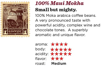 Maui Mokha Coffee Guide