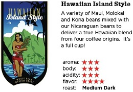 Hawaiian Island Style Coffee Guide